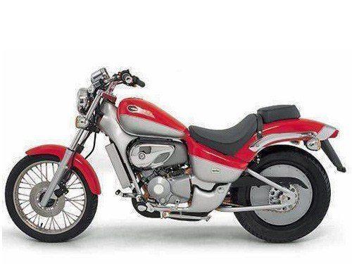 moto aprilia classic 125 ma moto. Black Bedroom Furniture Sets. Home Design Ideas